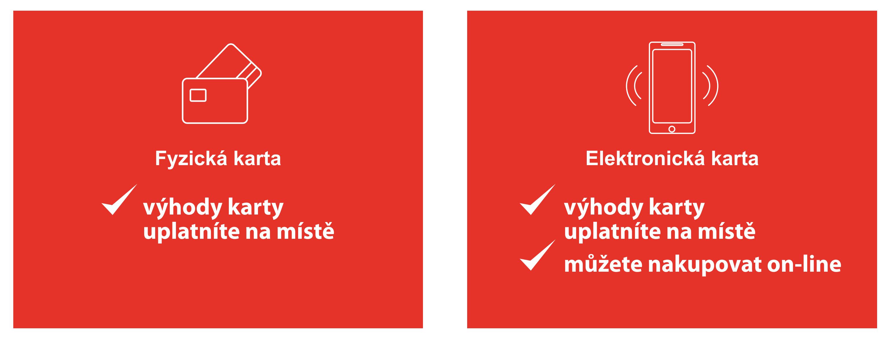Typy Turistických karet Opavské Slezsko ajejich funkce